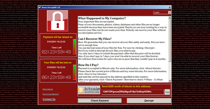 WannaCry Infection