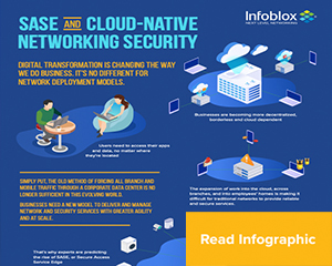 SASE and Cloud-Native Networking Security