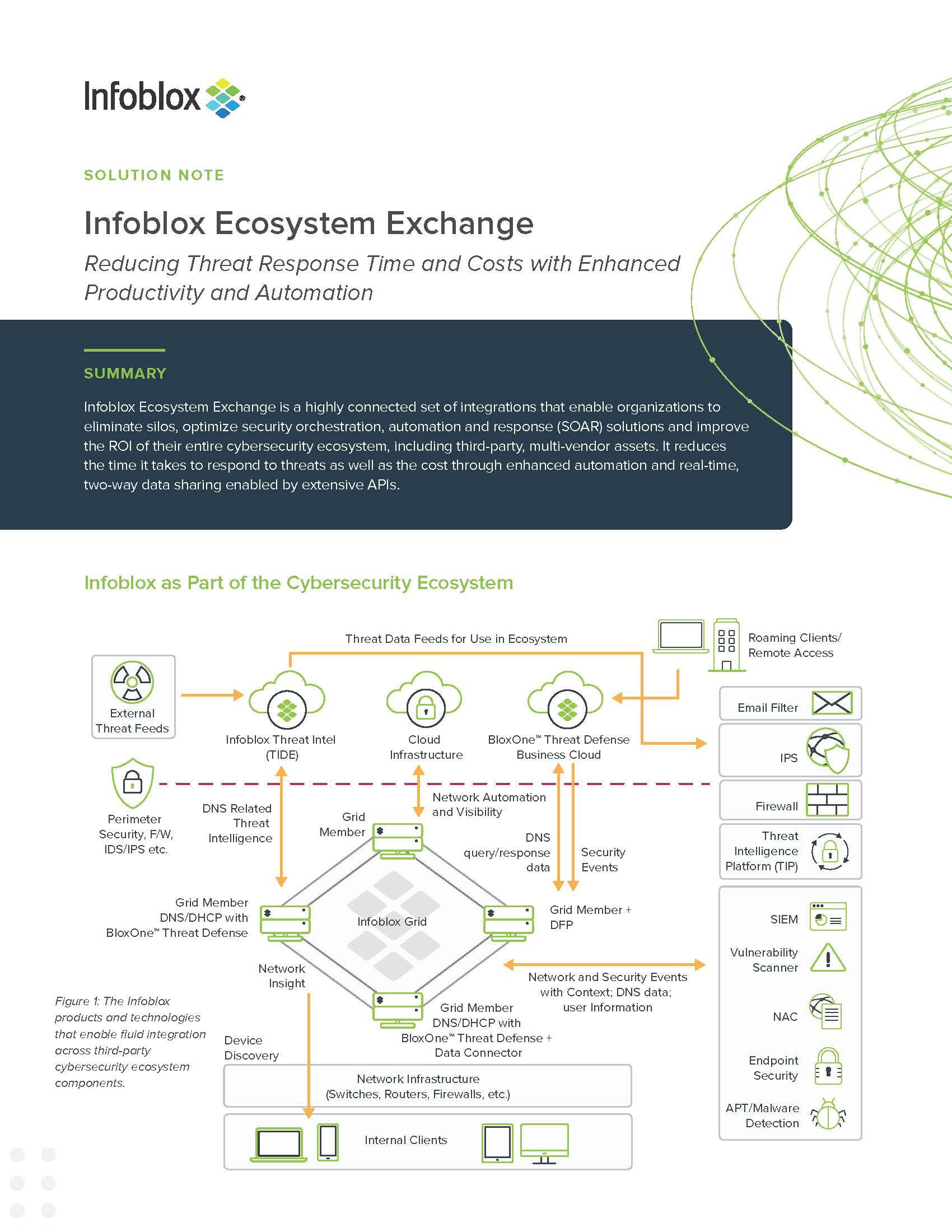 Infoblox Ecosystem Exchange